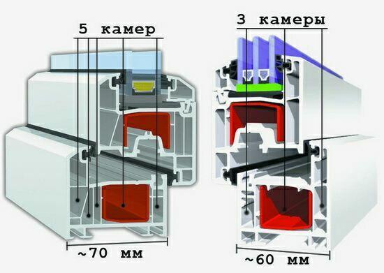 3-5-kamer-okna